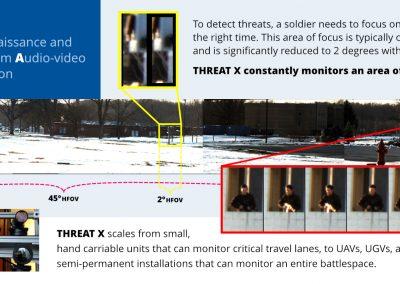 DARPA Squad-X Core Technologies