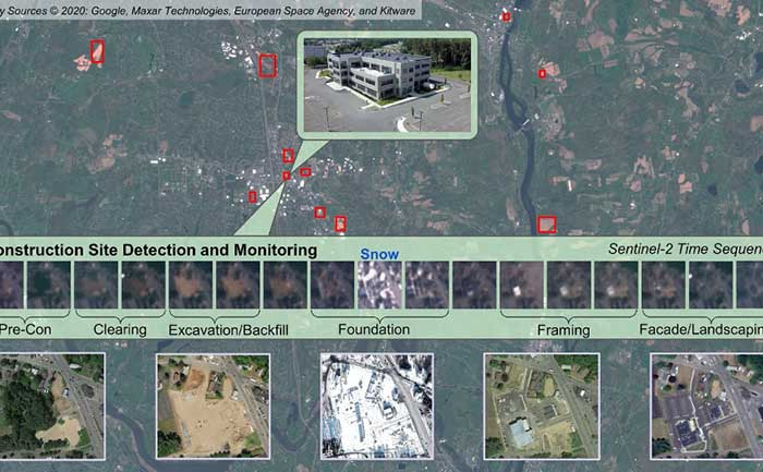 aerial photo with technology identifying items